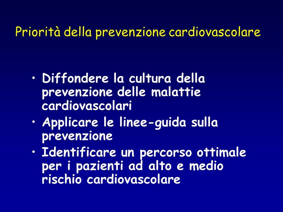 Il contesto: le squadre in campo AIFA Specialisti ospedalieri o ambulatoriali Medicina Generale Ministero Regioni Soc.