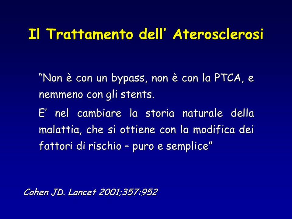 Il Trattamento dell Aterosclerosi Non è con un bypass, non è con la PTCA, e nemmeno con gli stents.