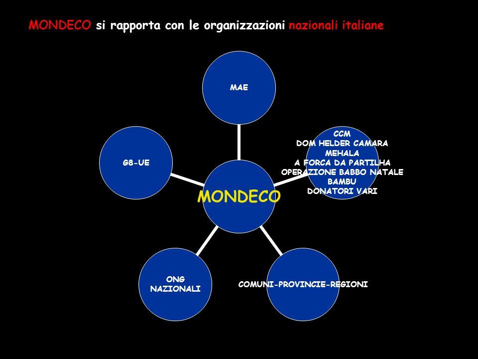 MONDECO MAE CCM DOM HELDER CAMARA MEHALA A FORCA DA PARTILHA OPERAZIONE BABBO NATALE BAMBU DONATORI VARI COMUNI-PROVINCIE- REGIONI ONG NAZIONALI G8-UE MONDECO si rapporta con le organizzazioni nazionali italiane