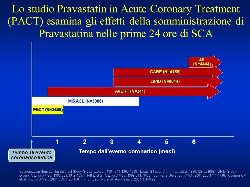 Lo studio Pravastatin in Acute Coronary Treatment (PACT) esamina gli effetti della somministrazione di Pravastatina nelle prime 24 ore di SCA 4S (N=44