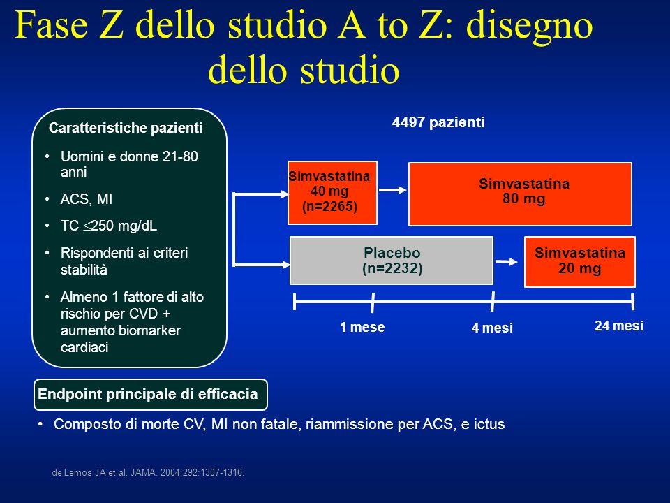 4497 pazienti Uomini e donne 21-80 anni ACS, MI TC 250 mg/dL Rispondenti ai criteri stabilità Almeno 1 fattore di alto rischio per CVD + aumento bioma