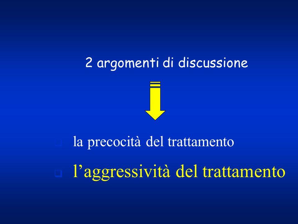 2 argomenti di discussione la precocità del trattamento laggressività del trattamento