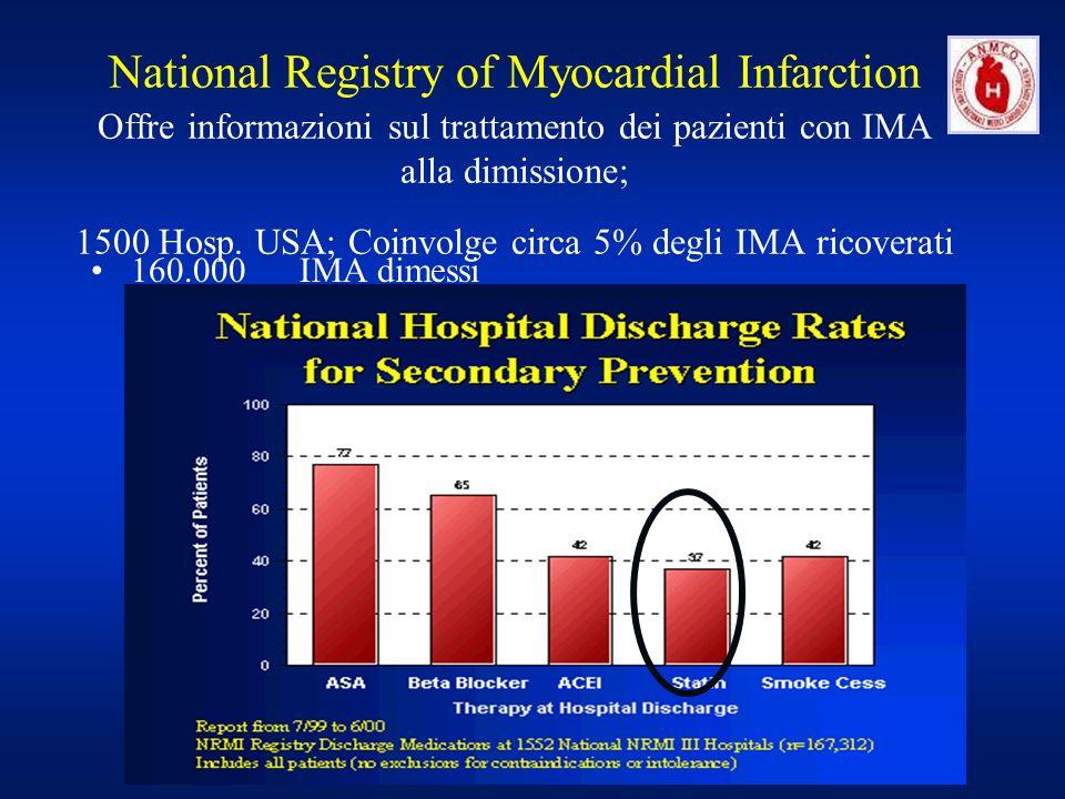 National Registry of Myocardial Infarction Offre informazioni sul trattamento dei pazienti con IMA alla dimissione; 1500 Hosp. USA; Coinvolge circa 5%