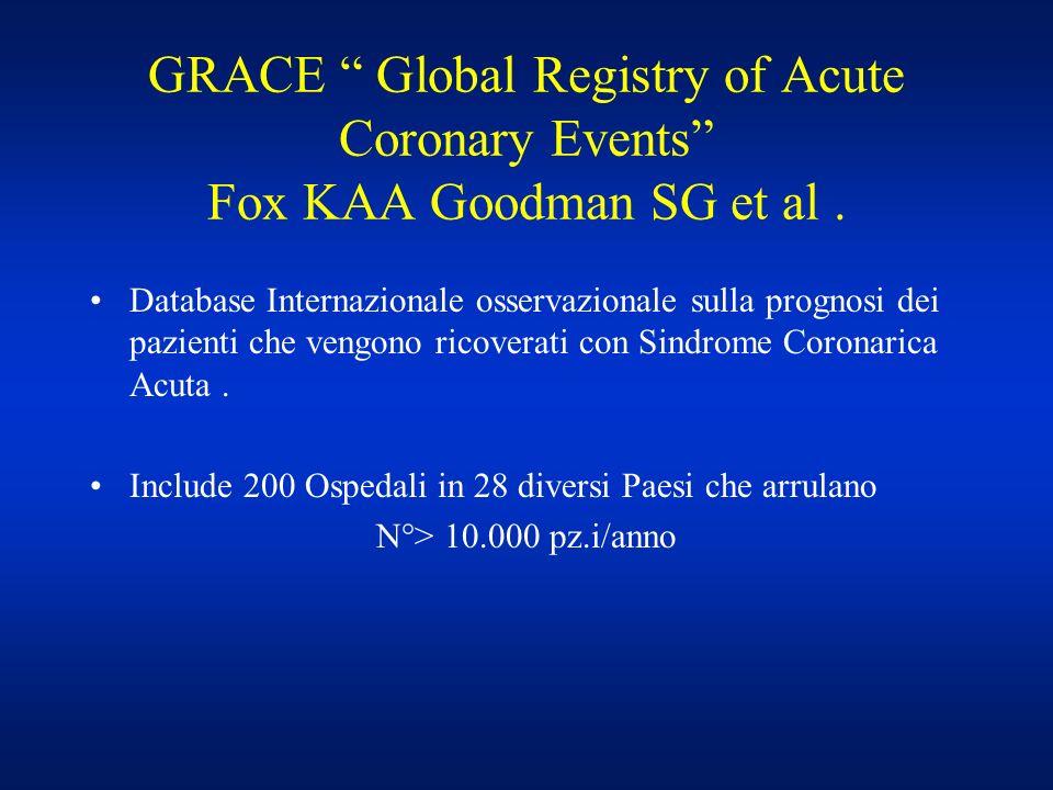 GRACE Global Registry of Acute Coronary Events Fox KAA Goodman SG et al. Database Internazionale osservazionale sulla prognosi dei pazienti che vengon