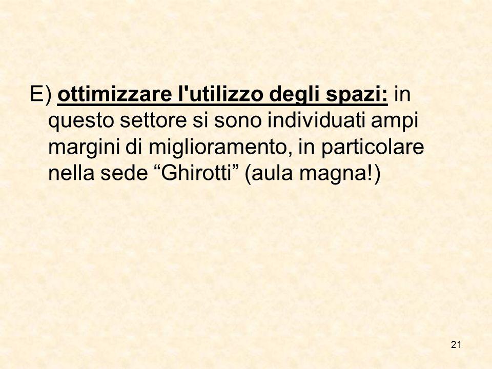 21 E) ottimizzare l utilizzo degli spazi: in questo settore si sono individuati ampi margini di miglioramento, in particolare nella sede Ghirotti (aula magna!)