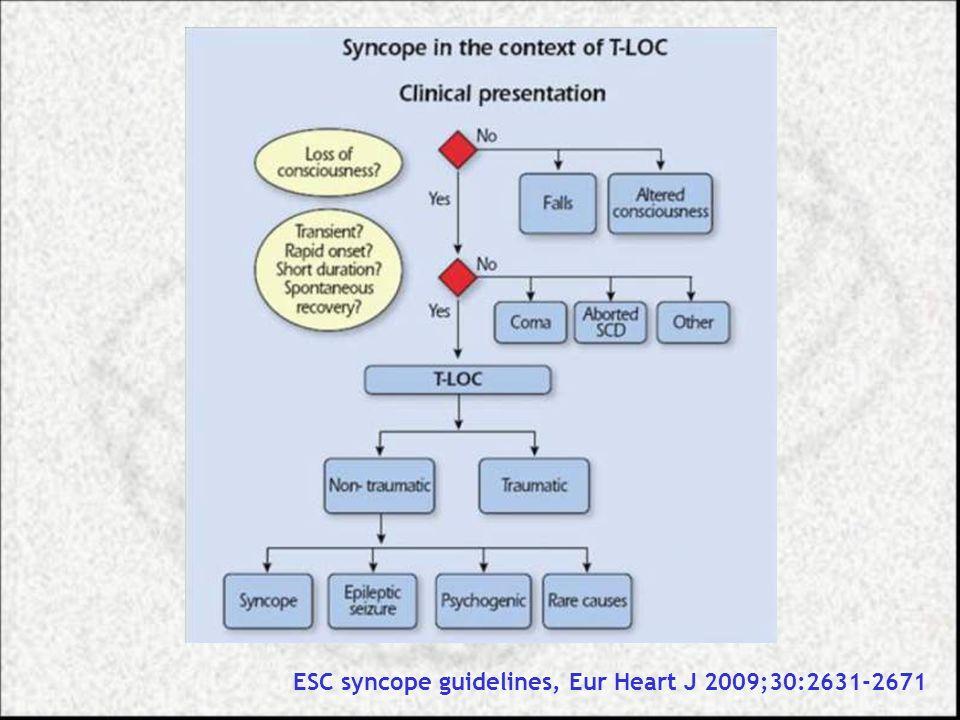 ESC syncope guidelines, Eur Heart J 2009;30:2631-2671