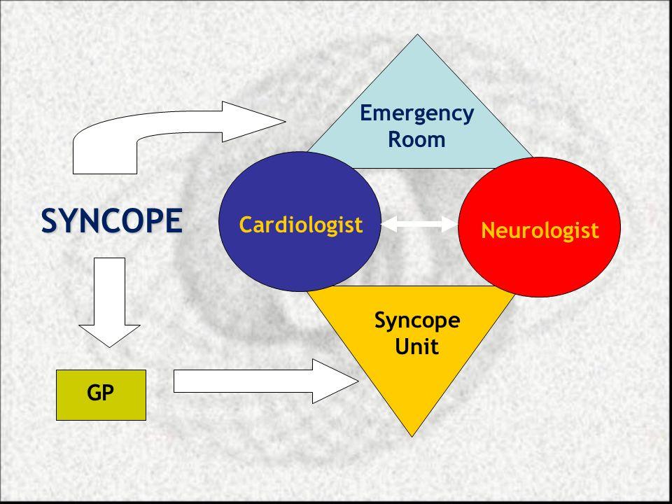 Emergency Room SYNCOPE Cardiologist Neurologist GP Syncope Unit