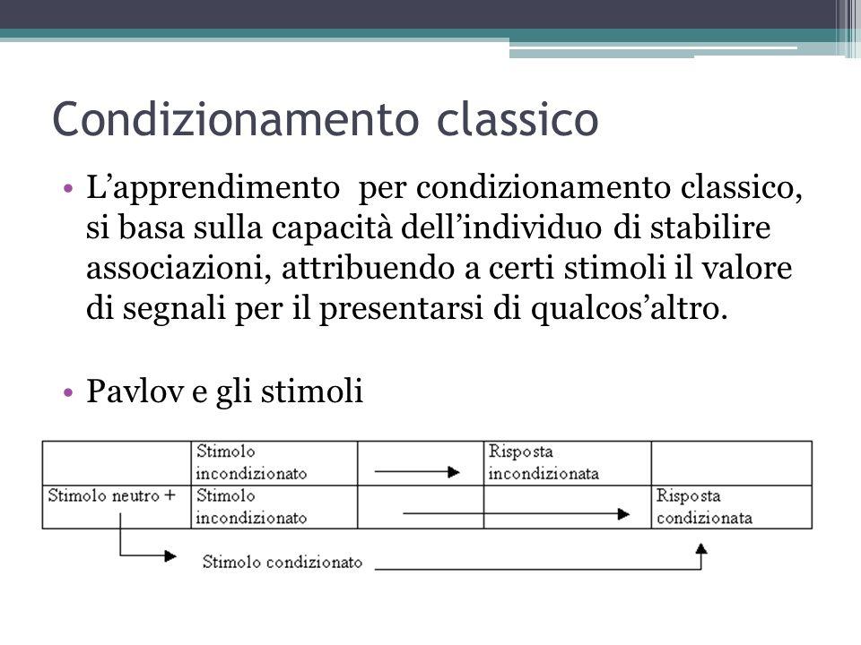 Condizionamento classico Lapprendimento per condizionamento classico, si basa sulla capacità dellindividuo di stabilire associazioni, attribuendo a ce