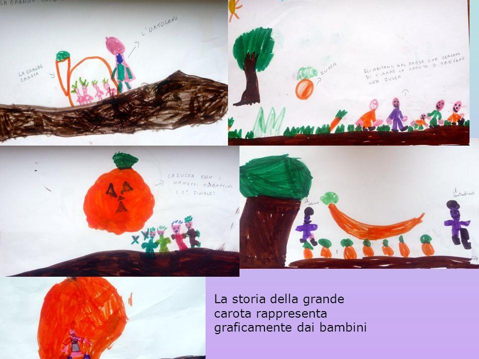 La storia della grande carota rappresenta graficamente dai bambini