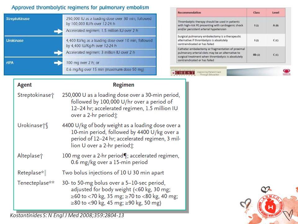 Kostantinides S: N Engl J Med 2008;359:2804-13