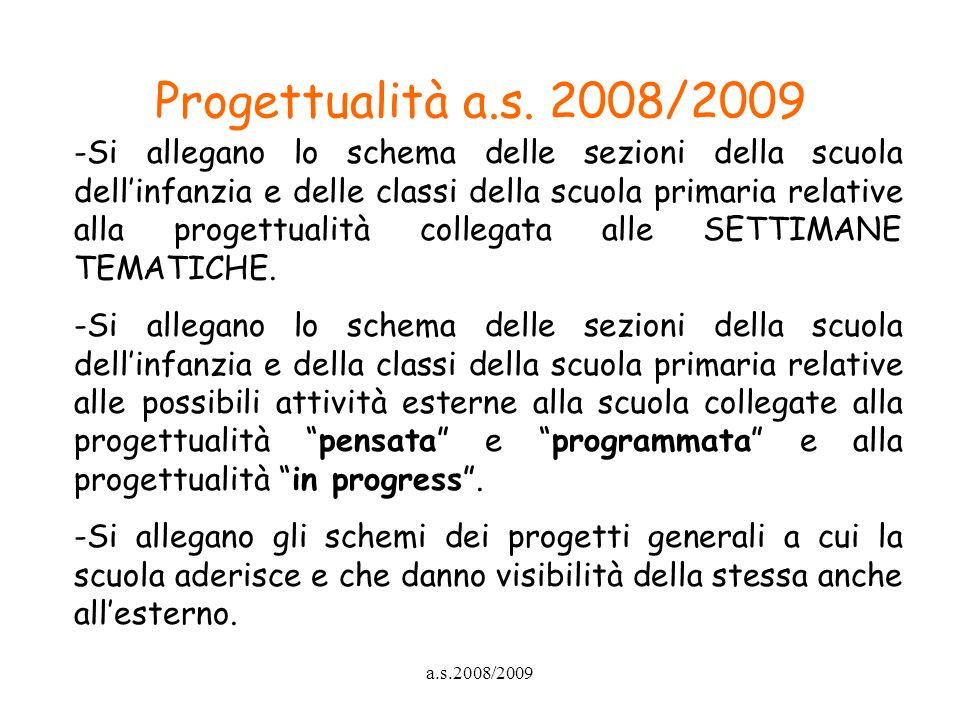 a.s.2008/2009 Progettualità a.s. 2008/2009 -Si allegano lo schema delle sezioni della scuola dellinfanzia e delle classi della scuola primaria relativ