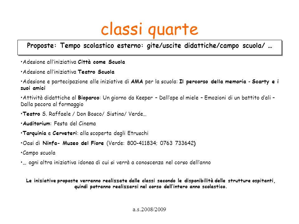 a.s.2008/2009 classi quarte Proposte: Tempo scolastico esterno: gite/uscite didattiche/campo scuola/ … Adesione alliniziativa Città come Scuola Adesio