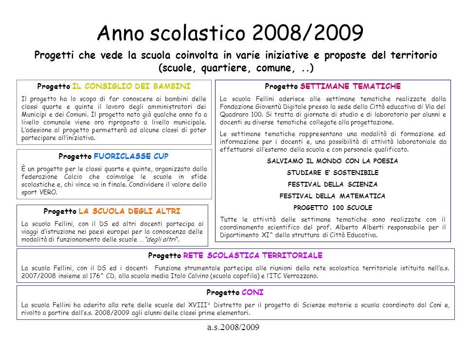 a.s.2008/2009 Anno scolastico 2008/2009 Progetti che vede la scuola coinvolta in varie iniziative e proposte del territorio (scuole, quartiere, comune