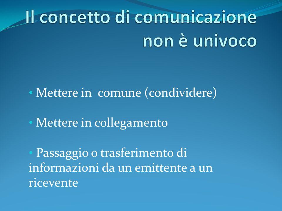 Mettere in comune (condividere) Mettere in collegamento Passaggio o trasferimento di informazioni da un emittente a un ricevente