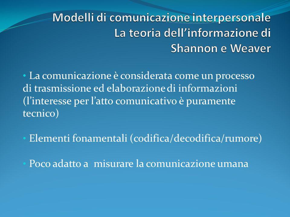 La comunicazione è considerata come un processo di trasmissione ed elaborazione di informazioni (linteresse per latto comunicativo è puramente tecnico) Elementi fonamentali (codifica/decodifica/rumore) Poco adatto a misurare la comunicazione umana