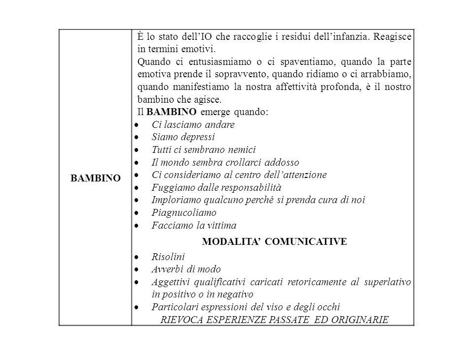 BAMBINO È lo stato dellIO che raccoglie i residui dellinfanzia.