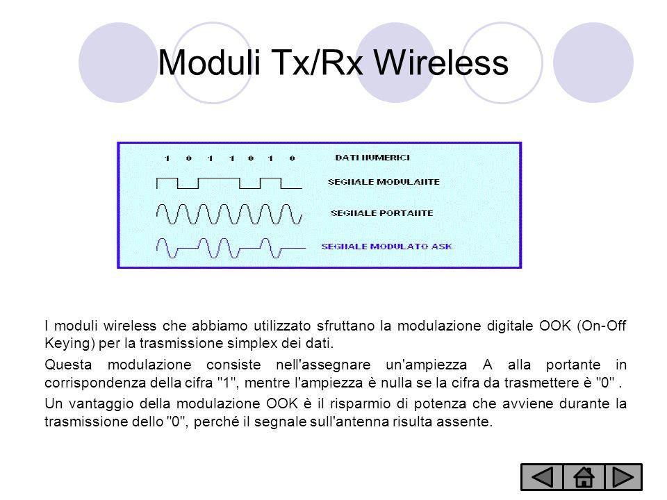 Moduli Tx/Rx Wireless I moduli wireless che abbiamo utilizzato sfruttano la modulazione digitale OOK (On-Off Keying) per la trasmissione simplex dei dati.