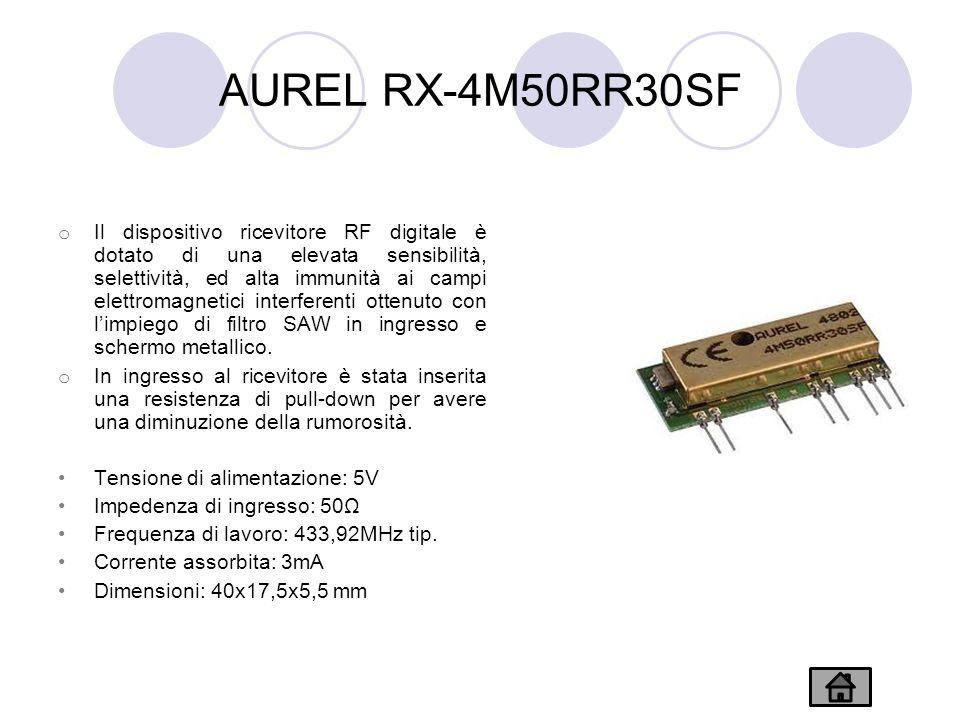 AUREL RX-4M50RR30SF o Il dispositivo ricevitore RF digitale è dotato di una elevata sensibilità, selettività, ed alta immunità ai campi elettromagnetici interferenti ottenuto con limpiego di filtro SAW in ingresso e schermo metallico.