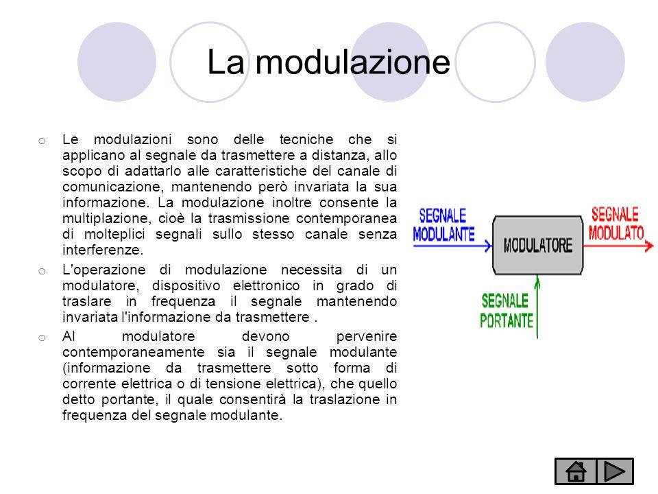 Tipi di modulazione o Le modulazioni si differenziano a seconda del tipo di: segnale modulante che può essere un segnale analogico (modulazioni analogiche), o numerico (modulazioni numeriche e impulsive) sotto forma di impulsi binari o multilivello.