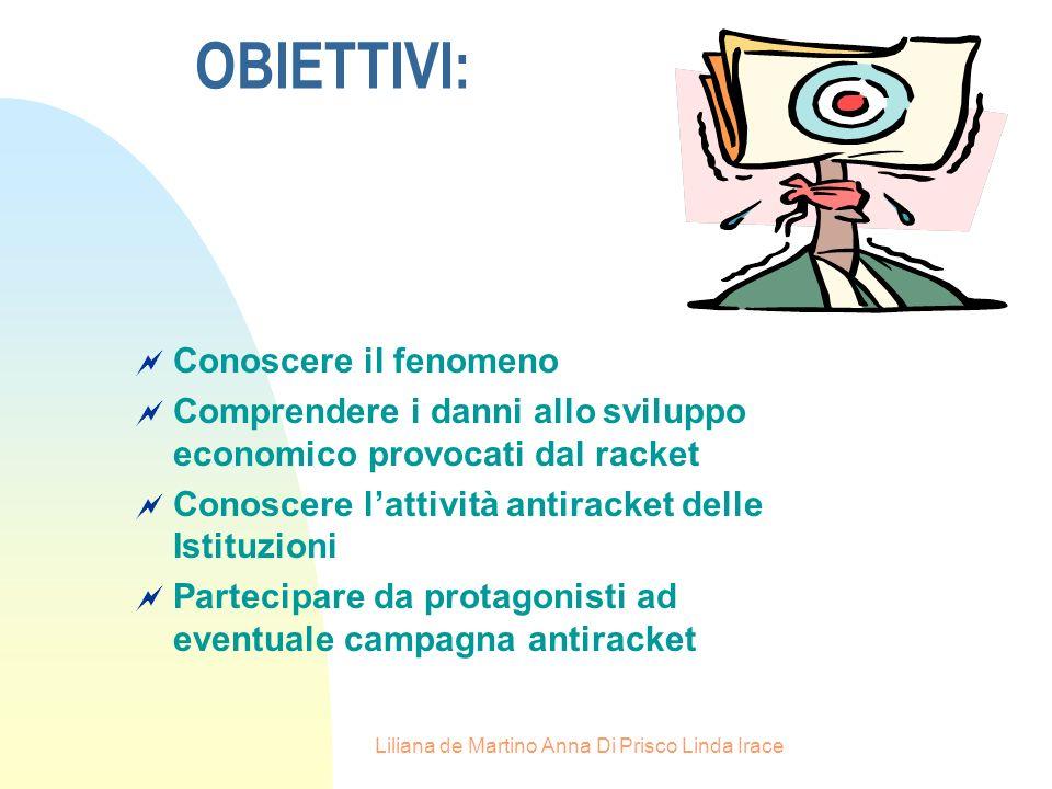 Liliana de Martino Anna Di Prisco Linda Irace FINALITA: Sensibilizzare gli studenti napoletani sul racket e sulle sue dinamiche Favorire la fiducia ne