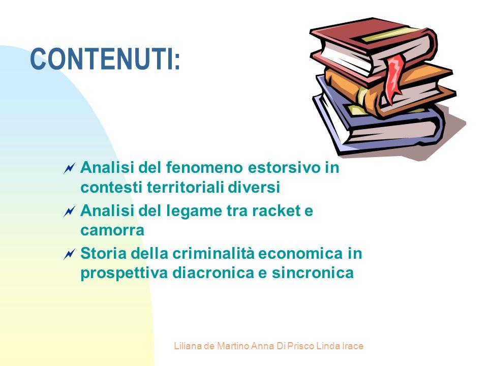 Liliana de Martino Anna Di Prisco Linda Irace OBIETTIVI: Conoscere il fenomeno Comprendere i danni allo sviluppo economico provocati dal racket Conosc
