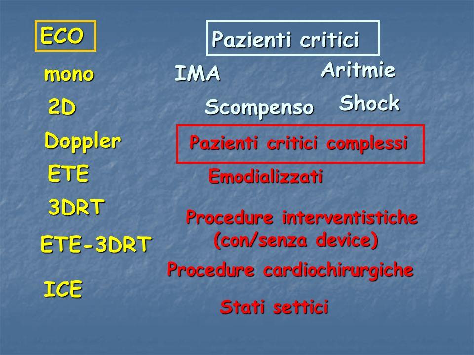 ECO Pazienti critici mono 2D Doppler ETE 3DRT ICE IMA Aritmie Scompenso Shock Pazienti critici complessi Emodializzati Procedure interventistiche (con