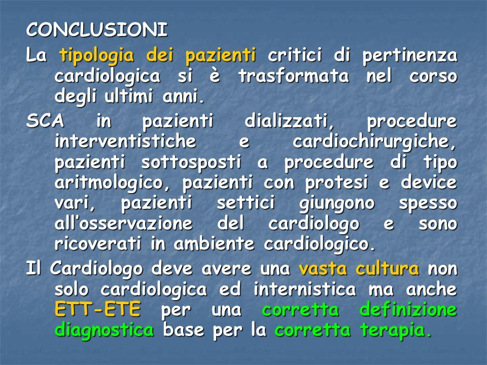 CONCLUSIONI La tipologia dei pazienti critici di pertinenza cardiologica si è trasformata nel corso degli ultimi anni. SCA in pazienti dializzati, pro