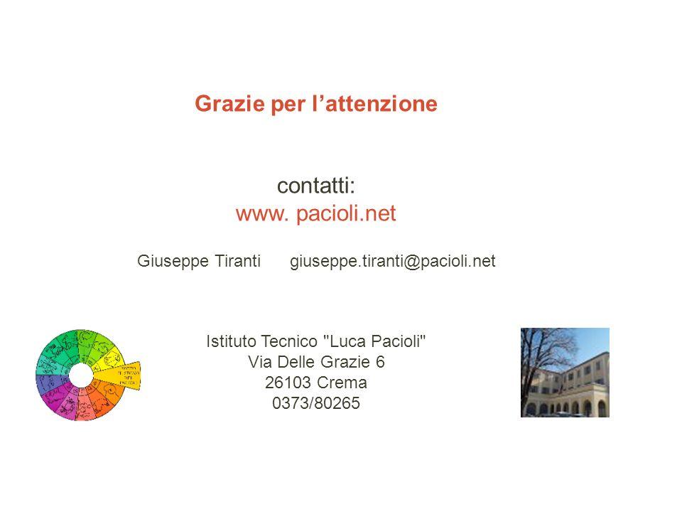 Grazie per lattenzione contatti: www. pacioli.net Giuseppe Tiranti giuseppe.tiranti@pacioli.net Istituto Tecnico