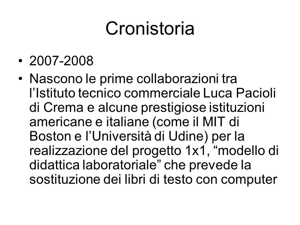 Cronistoria 2007-2008 Nascono le prime collaborazioni tra lIstituto tecnico commerciale Luca Pacioli di Crema e alcune prestigiose istituzioni america