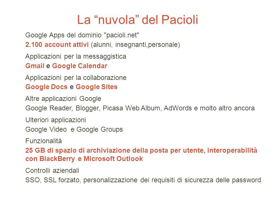 Google Apps del dominio