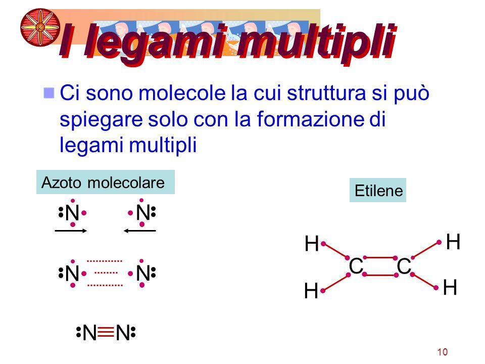 10 I legami multipli Ci sono molecole la cui struttura si può spiegare solo con la formazione di legami multipli Azoto molecolare NN N N NN Etilene C