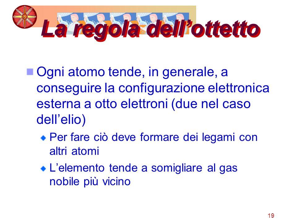 19 La regola dellottetto Ogni atomo tende, in generale, a conseguire la configurazione elettronica esterna a otto elettroni (due nel caso dellelio) Pe