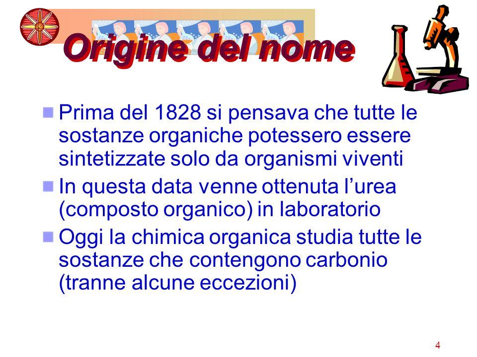 4 Origine del nome Prima del 1828 si pensava che tutte le sostanze organiche potessero essere sintetizzate solo da organismi viventi In questa data ve