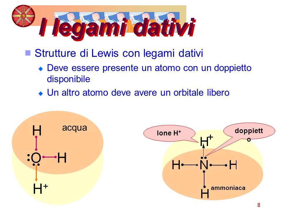 8 idronio acqua ammonio ammoniaca I legami dativi Strutture di Lewis con legami dativi Deve essere presente un atomo con un doppietto disponibile Un a