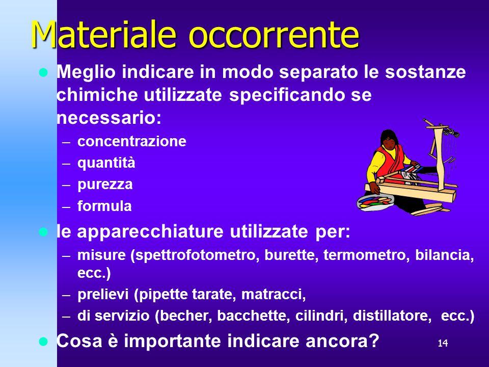 14 Materiale occorrente Meglio indicare in modo separato le sostanze chimiche utilizzate specificando se necessario: –concentrazione –quantità –purezz