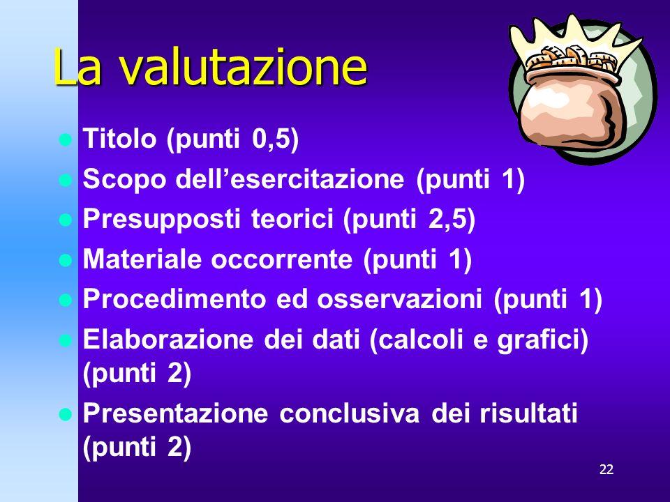 22 La valutazione Titolo (punti 0,5) Scopo dellesercitazione (punti 1) Presupposti teorici (punti 2,5) Materiale occorrente (punti 1) Procedimento ed