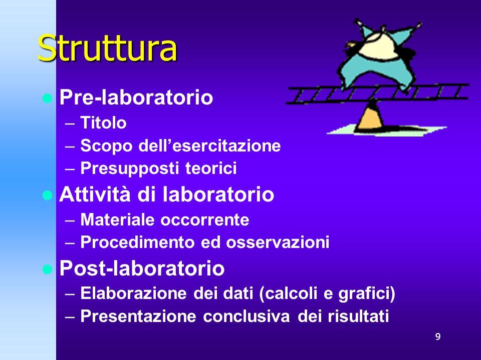 9 Struttura Pre-laboratorio –Titolo –Scopo dellesercitazione –Presupposti teorici Attività di laboratorio –Materiale occorrente –Procedimento ed osser