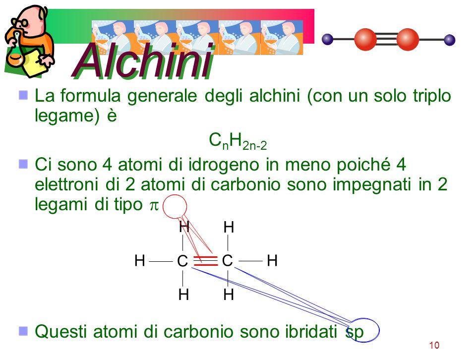 10 Alchini La formula generale degli alchini (con un solo triplo legame) è C n H 2n-2 Ci sono 4 atomi di idrogeno in meno poiché 4 elettroni di 2 atom