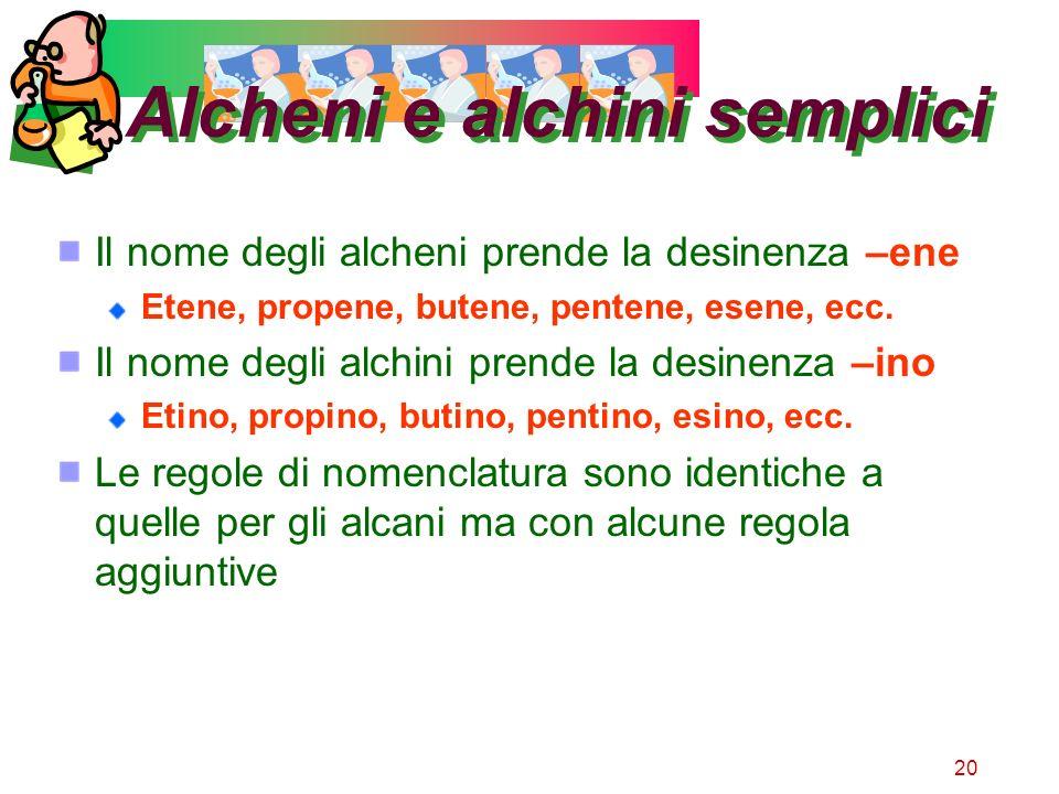 20 Alcheni e alchini semplici Il nome degli alcheni prende la desinenza –ene Etene, propene, butene, pentene, esene, ecc. Il nome degli alchini prende