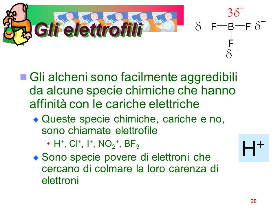 28 Gli elettrofili Gli alcheni sono facilmente aggredibili da alcune specie chimiche che hanno affinità con le cariche elettriche Queste specie chimic