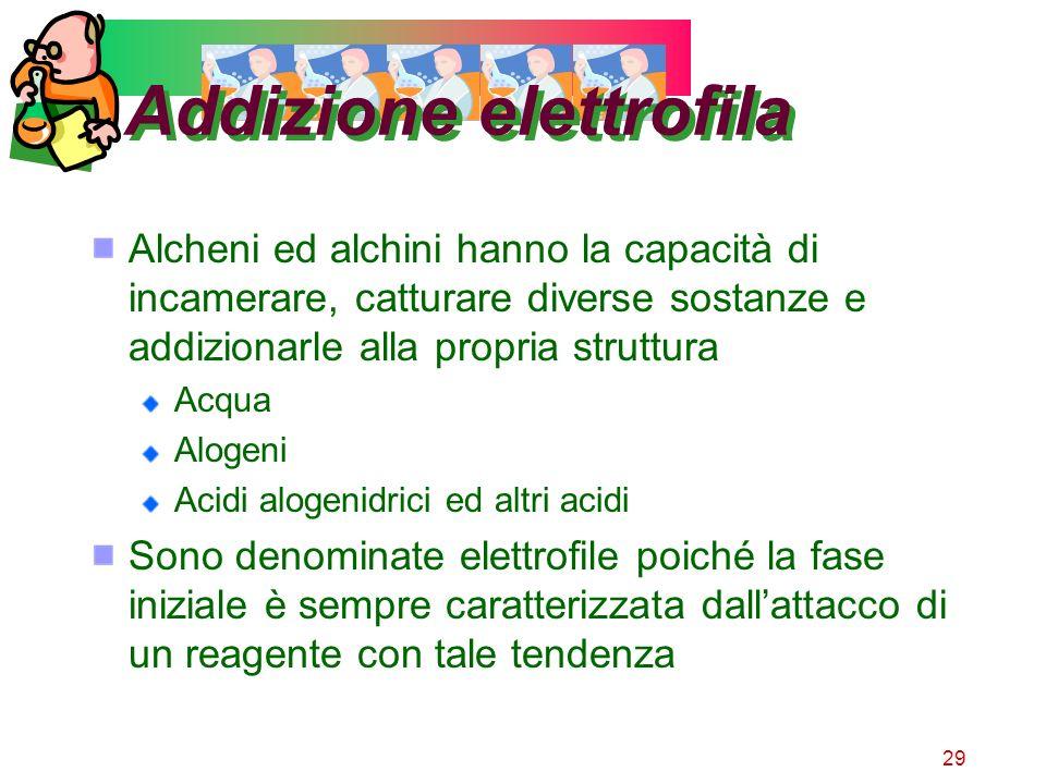 29 Addizione elettrofila Alcheni ed alchini hanno la capacità di incamerare, catturare diverse sostanze e addizionarle alla propria struttura Acqua Al