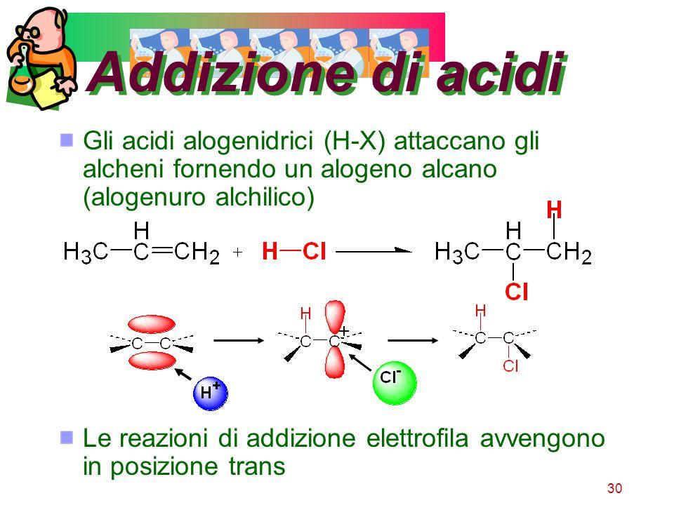 30 Addizione di acidi Gli acidi alogenidrici (H-X) attaccano gli alcheni fornendo un alogeno alcano (alogenuro alchilico) Le reazioni di addizione ele