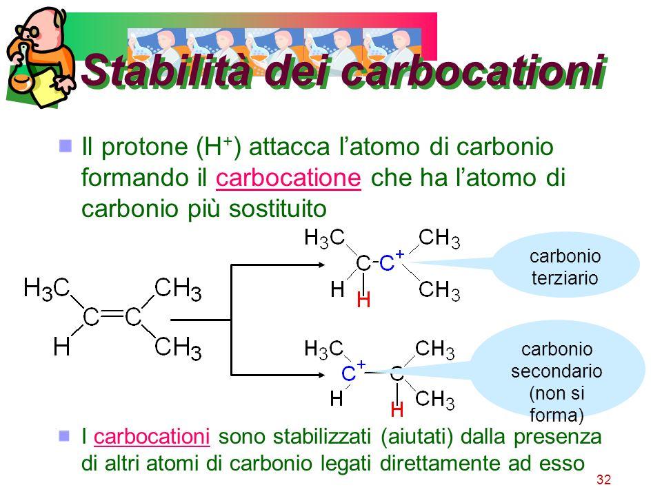 32 Stabilità dei carbocationi Il protone (H + ) attacca latomo di carbonio formando il carbocatione che ha latomo di carbonio più sostituitocarbocatio
