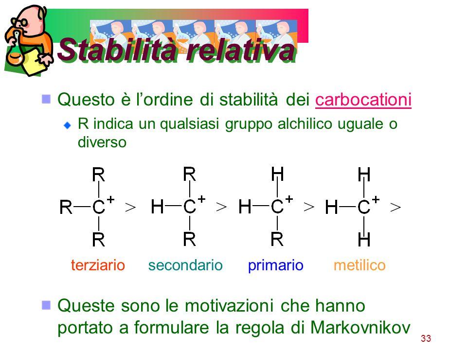 33 Stabilità relativa Questo è lordine di stabilità dei carbocationicarbocationi R indica un qualsiasi gruppo alchilico uguale o diverso terziarioseco