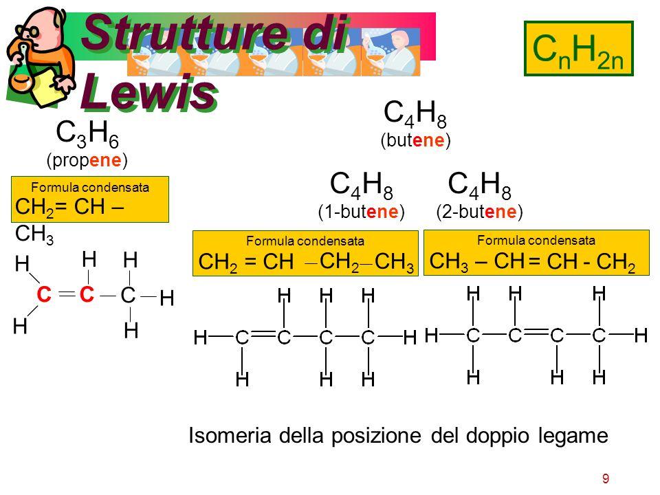 9 Strutture di Lewis C n H 2n C 3 H 6 (propene) Formula condensata CH 2 = CH – CH 3 C 4 H 8 (butene) Formula condensata CH 2 = CH CH 2 CH 3 H H H H H