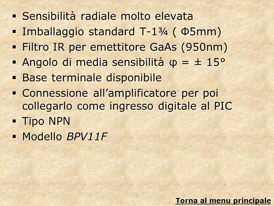 Sensibilità radiale molto elevata Sensibilità radiale molto elevata Imballaggio standard T-1¾ ( Φ5mm) Imballaggio standard T-1¾ ( Φ5mm) Filtro IR per