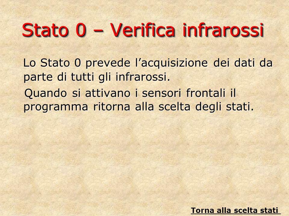 Stato 0 – Verifica infrarossi Lo Stato 0 prevede lacquisizione dei dati da parte di tutti gli infrarossi. Lo Stato 0 prevede lacquisizione dei dati da
