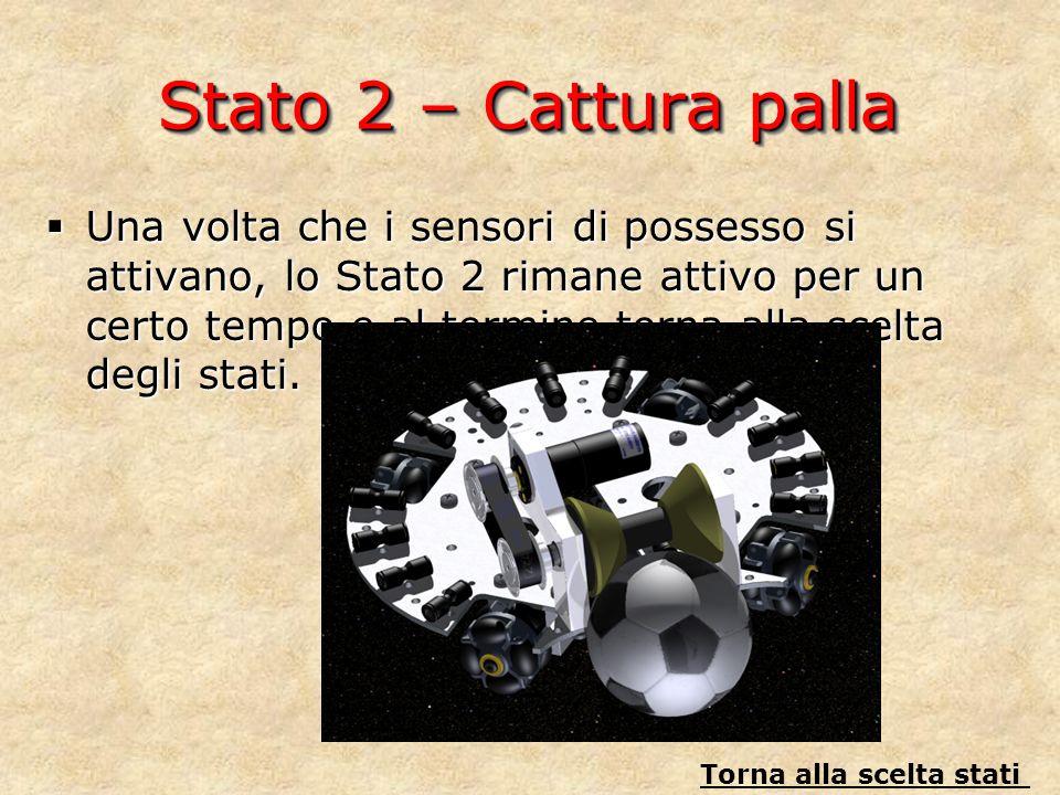 Stato 2 – Cattura palla Una volta che i sensori di possesso si attivano, lo Stato 2 rimane attivo per un certo tempo e al termine torna alla scelta de
