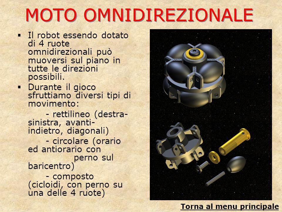 MOTO OMNIDIREZIONALE Il robot essendo dotato di 4 ruote omnidirezionali può muoversi sul piano in tutte le direzioni possibili. Durante il gioco sfrut