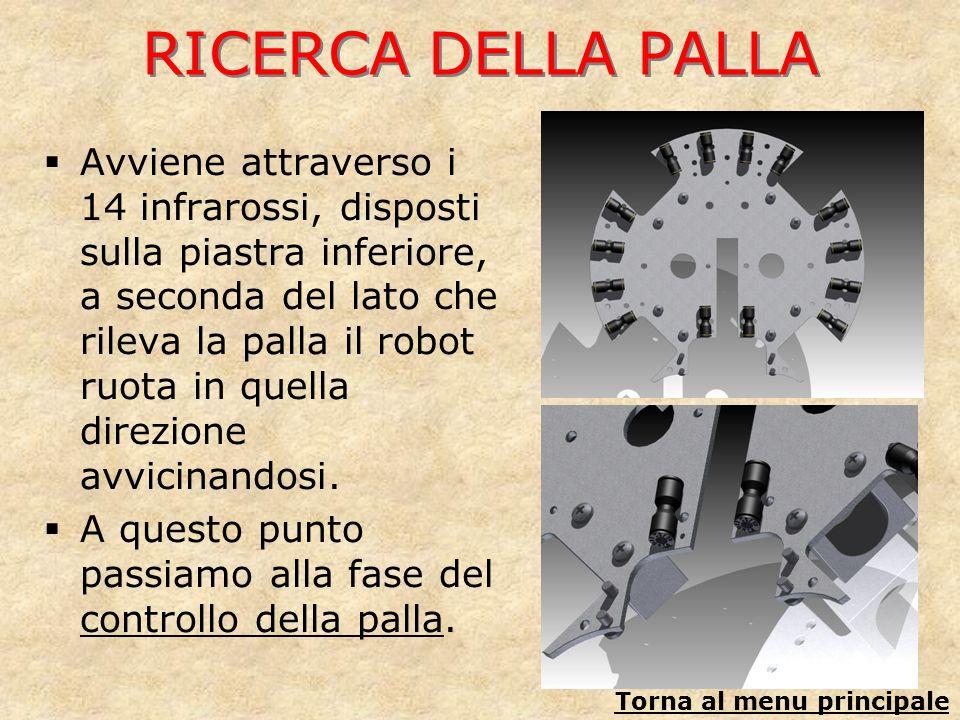 RICERCA DELLA PALLA Avviene attraverso i 14 infrarossi, disposti sulla piastra inferiore, a seconda del lato che rileva la palla il robot ruota in que